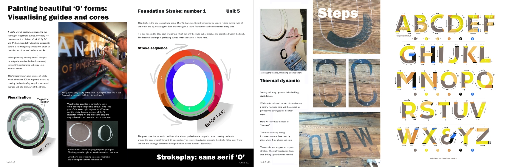 Painting O forms - Sans serif.jpg
