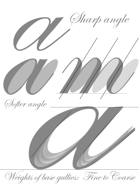 Script loops ovals and variations - Copy