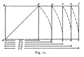350px-Root_rectangles_Hambidge_1920