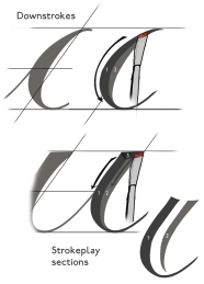 P 181 Script strokeplay