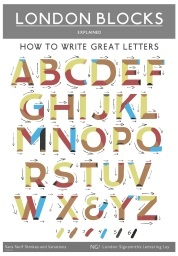 Poster How to Block Letters